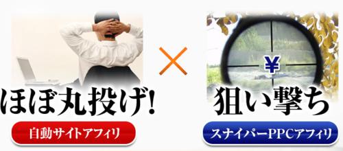 丸投げ自動収益プロジェクト・収益システム.PNG